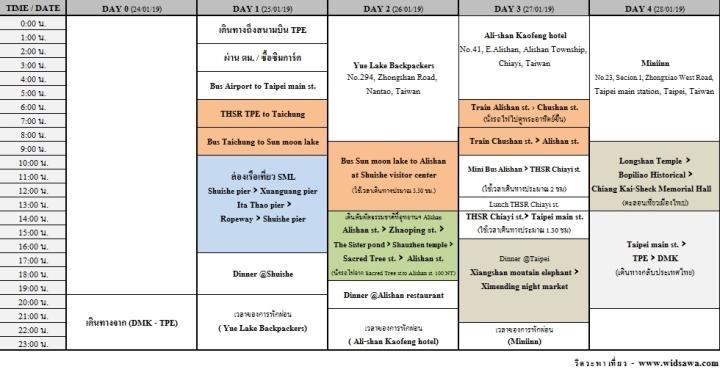 plan trip taiwan
